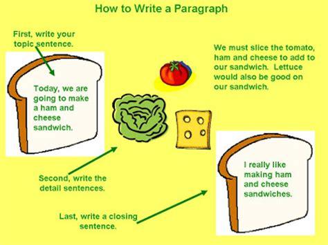 How to Write a Persuasive Essay Step by Step - FastEssaycom
